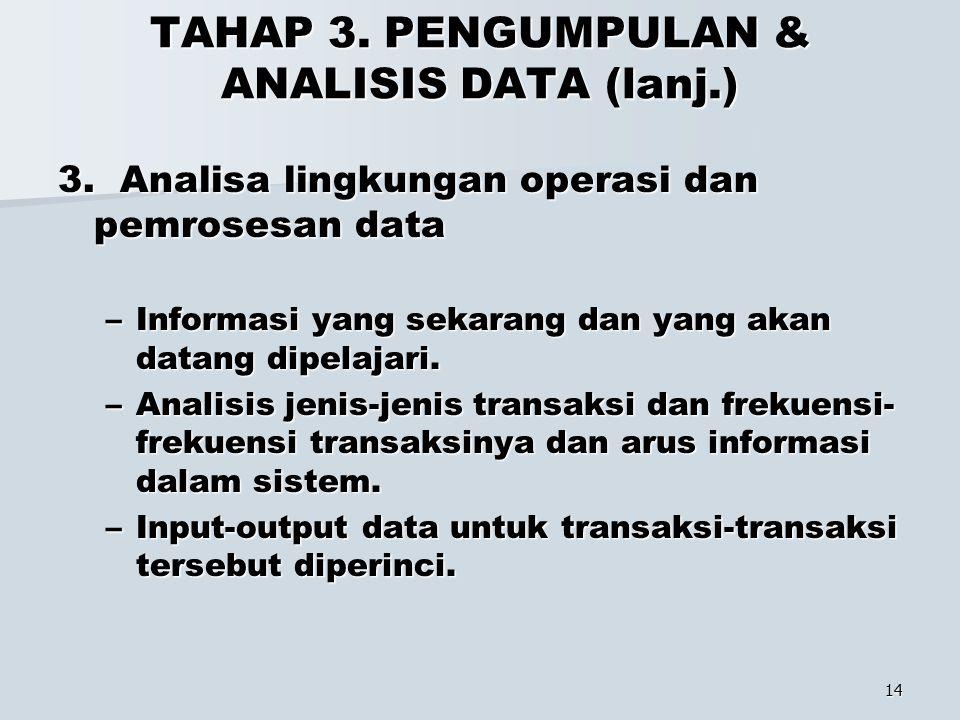 14 TAHAP 3. PENGUMPULAN & ANALISIS DATA (lanj.) 3. Analisa lingkungan operasi dan pemrosesan data –Informasi yang sekarang dan yang akan datang dipela