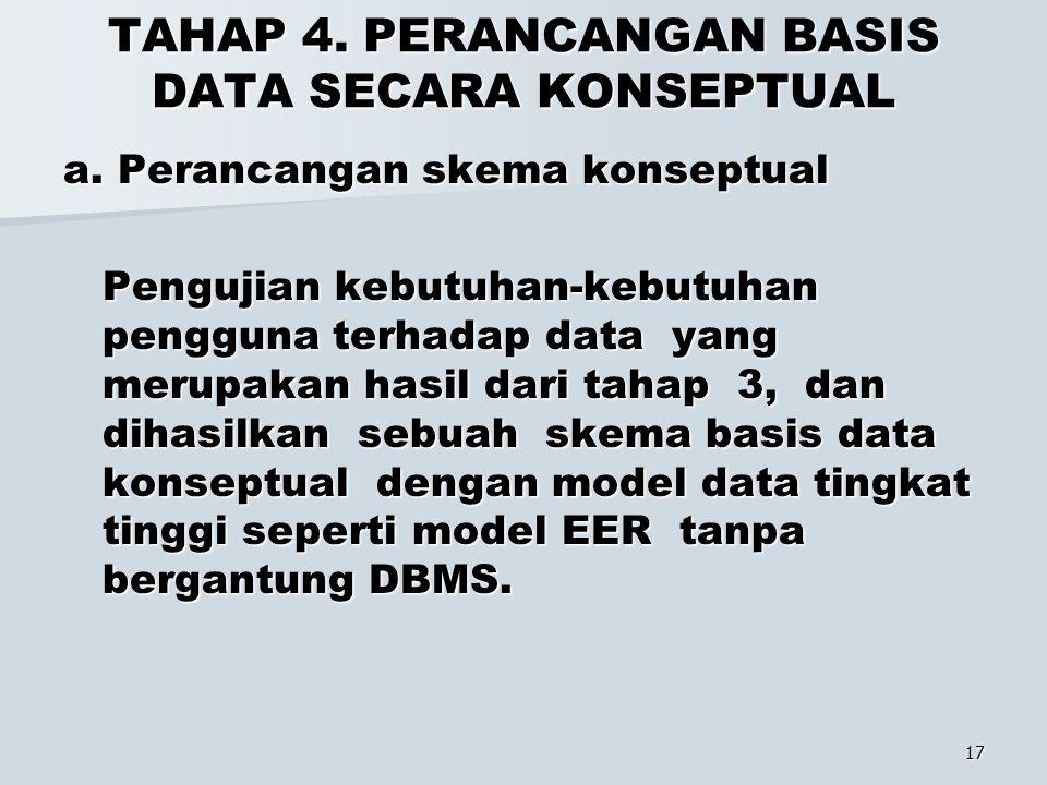 17 TAHAP 4. PERANCANGAN BASIS DATA SECARA KONSEPTUAL a. Perancangan skema konseptual Pengujian kebutuhan-kebutuhan pengguna terhadap data yang merupak