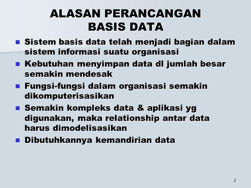 2 ALASAN PERANCANGAN BASIS DATA Sistem basis data telah menjadi bagian dalam sistem informasi suatu organisasi Sistem basis data telah menjadi bagian