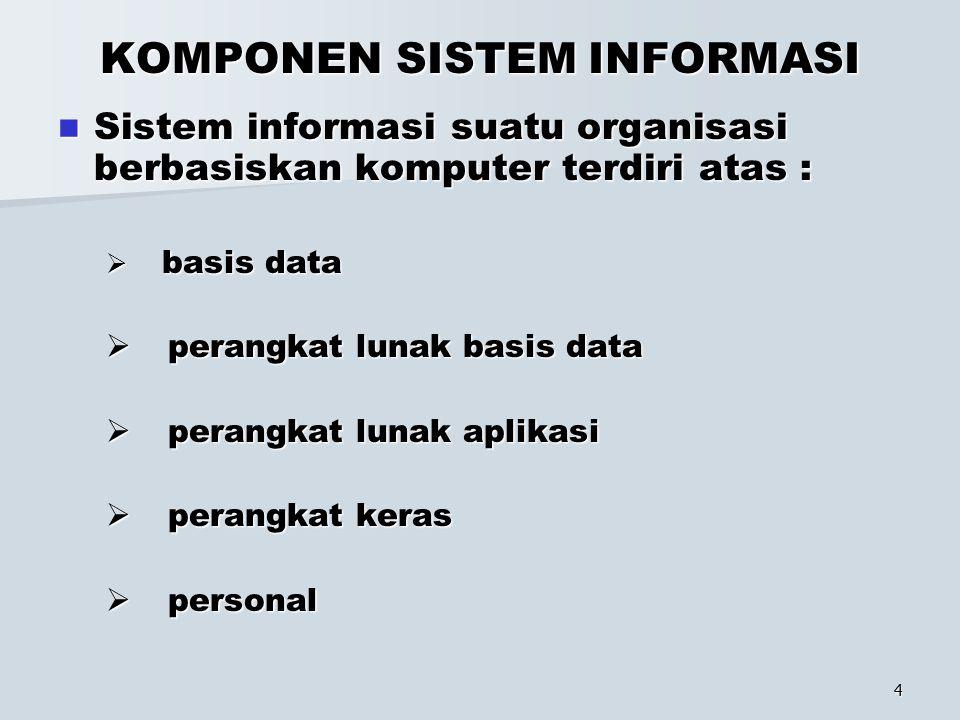4 KOMPONEN SISTEM INFORMASI Sistem informasi suatu organisasi berbasiskan komputer terdiri atas : Sistem informasi suatu organisasi berbasiskan komput