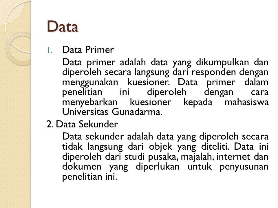 Data 1. Data Primer Data primer adalah data yang dikumpulkan dan diperoleh secara langsung dari responden dengan menggunakan kuesioner. Data primer da