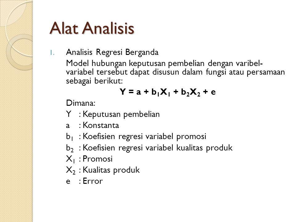 Alat Analisis 1. Analisis Regresi Berganda Model hubungan keputusan pembelian dengan varibel- variabel tersebut dapat disusun dalam fungsi atau persam