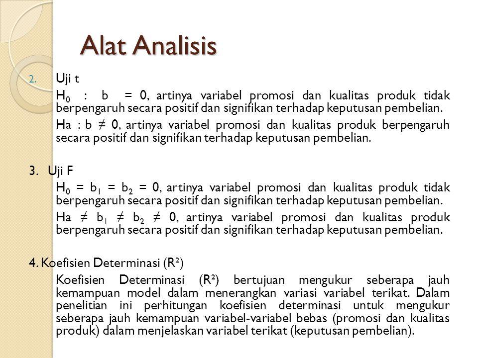 Alat Analisis 2. Uji t H 0 : b = 0, artinya variabel promosi dan kualitas produk tidak berpengaruh secara positif dan signifikan terhadap keputusan pe
