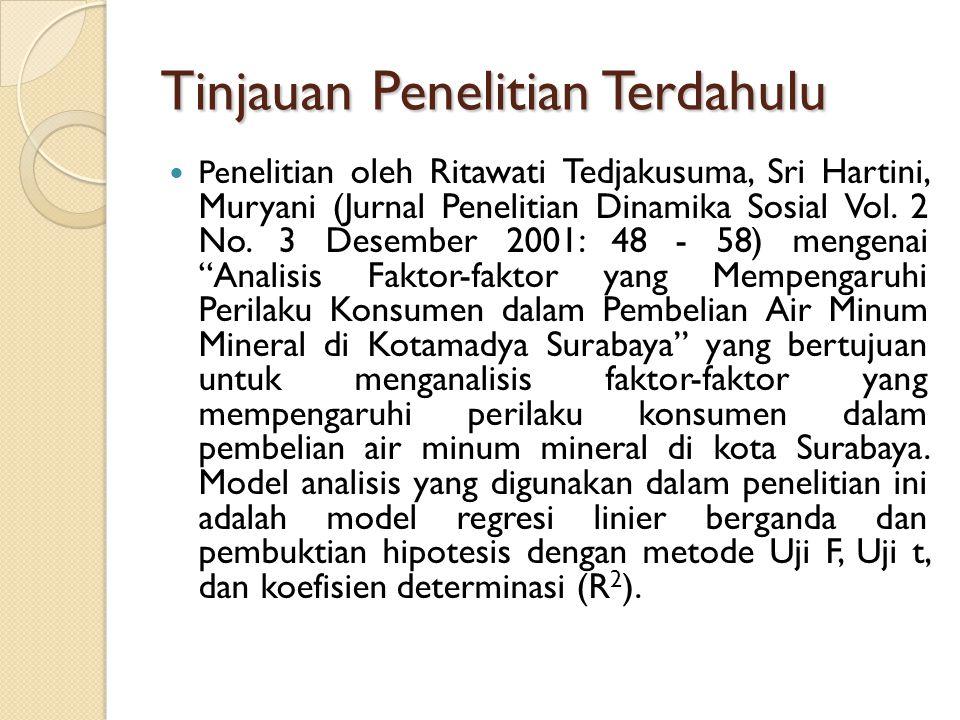 Tinjauan Penelitian Terdahulu Pe nelitian oleh Ritawati Tedjakusuma, Sri Hartini, Muryani (Jurnal Penelitian Dinamika Sosial Vol. 2 No. 3 Desember 200