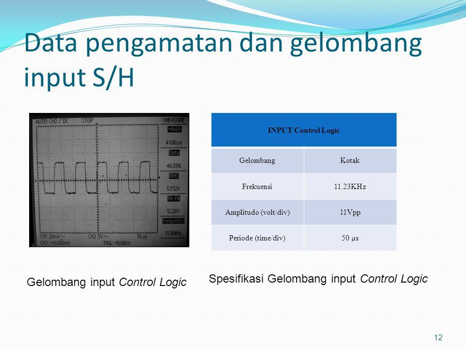 Data pengamatan dan gelombang input S/H INPUT Control Logic GelombangKotak Frekuensi11.23KHz Amplitudo (volt/div)11Vpp Periode (time/div)50 µs 12 Gelo