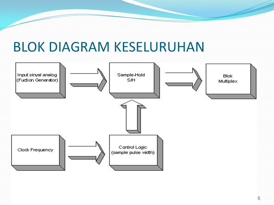 BLOK DIAGRAM KESELURUHAN 6