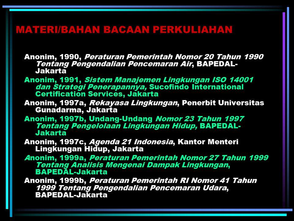 MATERI/BAHAN BACAAN PERKULIAHAN Anonim, 1990, Peraturan Pemerintah Nomor 20 Tahun 1990 Tentang Pengendalian Pencemaran Air, BAPEDAL- Jakarta Anonim, 1991, Sistem Manajemen Lingkungan ISO 14001 dan Strategi Penerapannya, Sucofindo International Certification Services, Jakarta Anonim, 1997a, Rekayasa Lingkungan, Penerbit Universitas Gunadarma, Jakarta Anonim, 1997b, Undang-Undang Nomor 23 Tahun 1997 Tentang Pengelolaan Lingkungan Hidup, BAPEDAL- Jakarta Anonim, 1997c, Agenda 21 Indonesia, Kantor Menteri Lingkungan Hidup, Jakarta Anonim, 1999a, Peraturan Pemerintah Nomor 27 Tahun 1999 Tentang Analisis Mengenai Dampak Lingkungan, BAPEDAL-Jakarta Anonim, 1999b, Peraturan Pemerintah RI Nomor 41 Tahun 1999 Tentang Pengendalian Pencemaran Udara, BAPEDAL-Jakarta