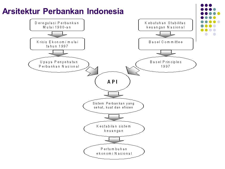 Sistem Transaksi anjak piutang Perusahaan/ Supplier (Klien) Pelanggan/ Customer (Debitur) Perusahaan Anjak Piutang (Factoring)    