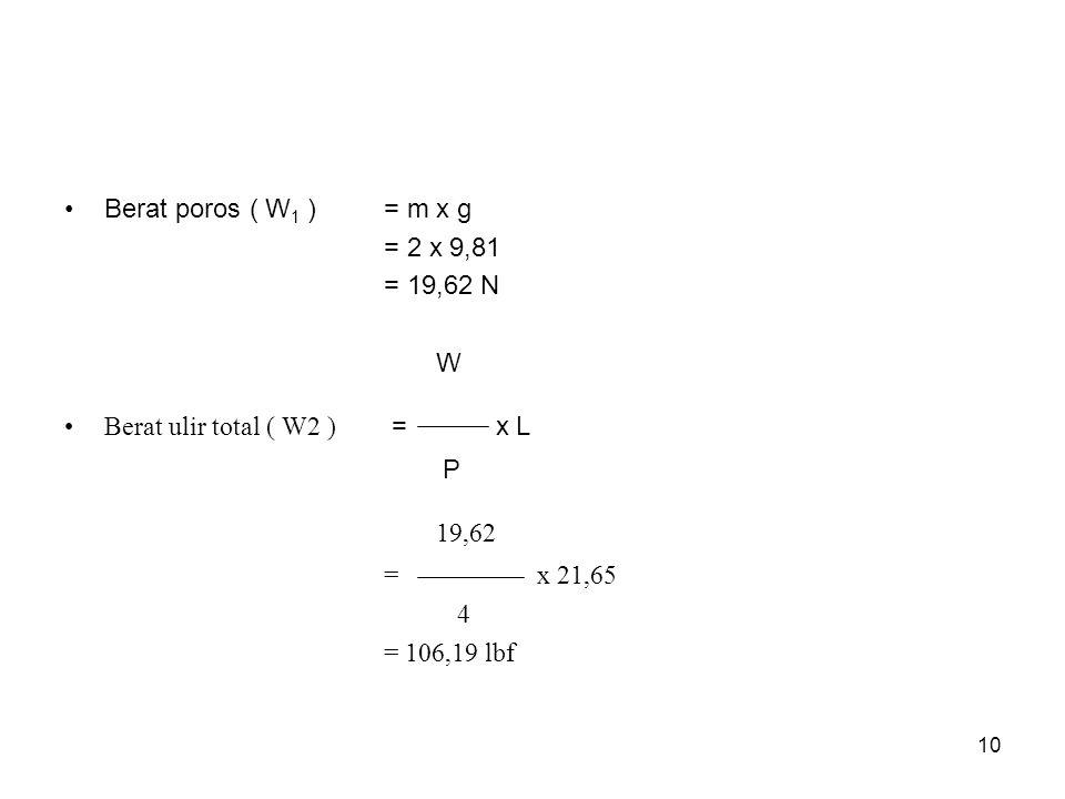 10 Berat poros ( W 1 )= m x g = 2 x 9,81 = 19,62 N W Berat ulir total ( W2 ) = x L P 19,62 = x 21,65 4 = 106,19 lbf