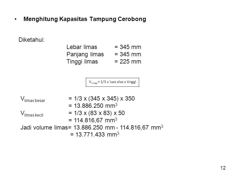 12 Menghitung Kapasitas Tampung Cerobong Diketahui: Lebar limas= 345 mm Panjang limas= 345 mm Tinggi limas= 225 mm V limas = 1/3 x luas alas x tinggi