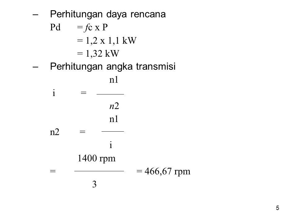 5 –Perhitungan daya rencana Pd= fc x P = 1,2 x 1,1 kW = 1,32 kW –Perhitungan angka transmisi n1 i = n2 n1 n2 = i 1400 rpm = = 466,67 rpm 3