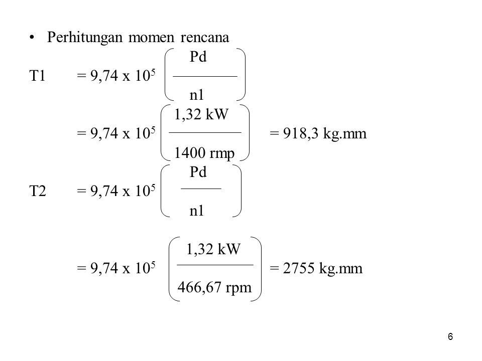 6 Perhitungan momen rencana Pd T1= 9,74 x 10 5 n1 1,32 kW = 9,74 x 10 5 = 918,3 kg.mm 1400 rmp Pd T2= 9,74 x 10 5 n1 1,32 kW = 9,74 x 10 5 = 2755 kg.m
