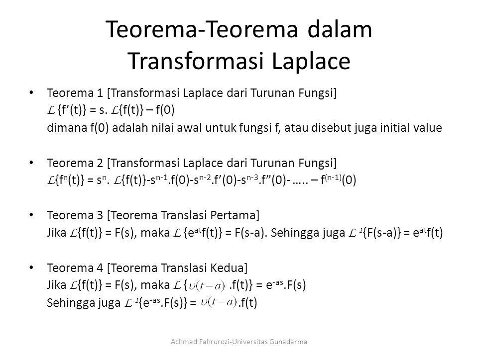 Teorema-Teorema dalam Transformasi Laplace Teorema 1 [Transformasi Laplace dari Turunan Fungsi] L {f'(t)} = s.