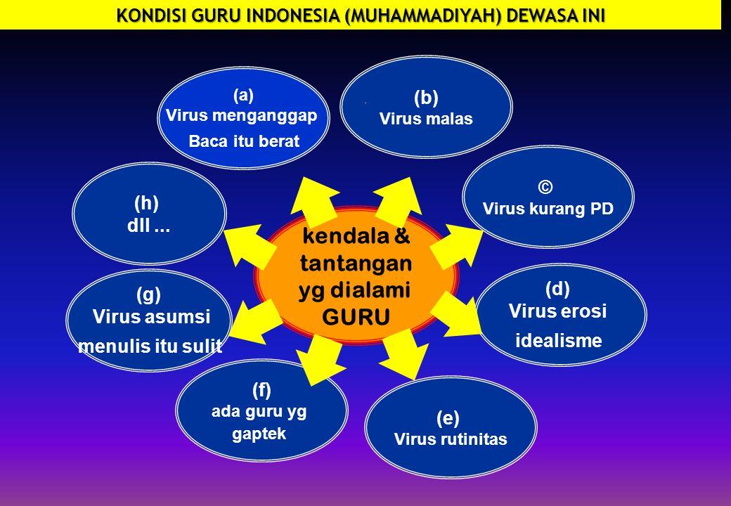 kendala & tantangan yg dialami GURU © Virus kurang PD (a) Virus menganggap Baca itu berat (e) Virus rutinitas (f) ada guru yg gaptek (d) Virus erosi idealisme (h) dll...