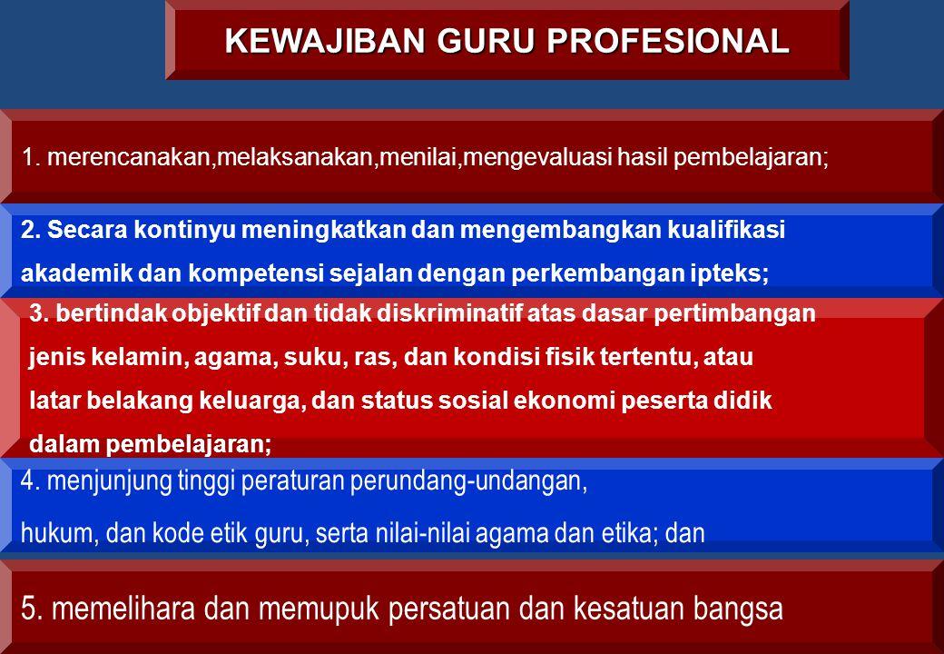 KEWAJIBAN GURU PROFESIONAL 1. merencanakan,melaksanakan,menilai,mengevaluasi hasil pembelajaran; 2. Secara kontinyu meningkatkan dan mengembangkan kua