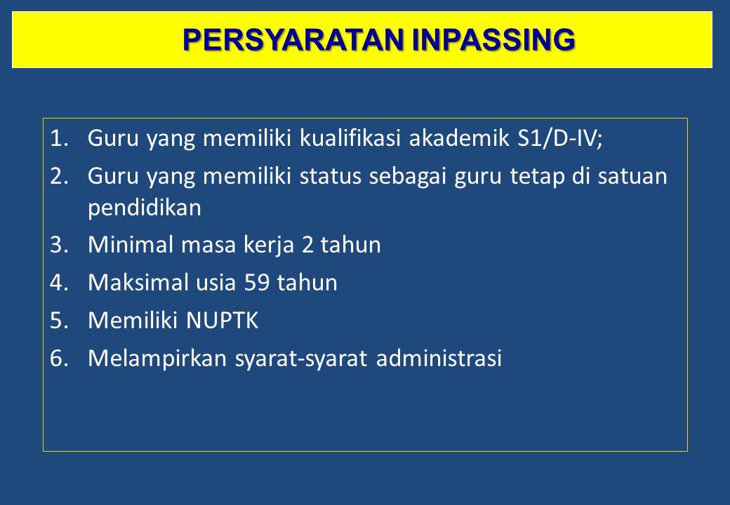 PERSYARATAN INPASSING 1.Guru yang memiliki kualifikasi akademik S1/D-IV; 2.Guru yang memiliki status sebagai guru tetap di satuan pendidikan 3.Minimal