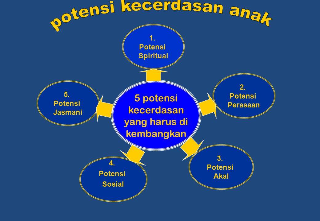 5 potensi kecerdasan yang harus di kembangkan 2. Potensi Perasaan 1. Potensi Spiritual 3. Potensi Akal 4. Potensi Sosial 5. Potensi Jasmani