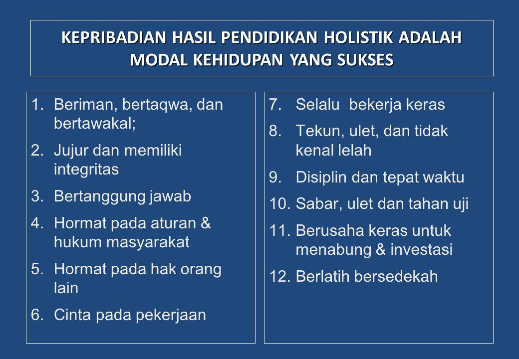 KEPRIBADIAN HASIL PENDIDIKAN HOLISTIK ADALAH MODAL KEHIDUPAN YANG SUKSES 1.Beriman, bertaqwa, dan bertawakal; 2.Jujur dan memiliki integritas 3.Bertanggung jawab 4.Hormat pada aturan & hukum masyarakat 5.Hormat pada hak orang lain 6.Cinta pada pekerjaan 7.Selalu bekerja keras 8.Tekun, ulet, dan tidak kenal lelah 9.Disiplin dan tepat waktu 10.Sabar, ulet dan tahan uji 11.Berusaha keras untuk menabung & investasi 12.Berlatih bersedekah