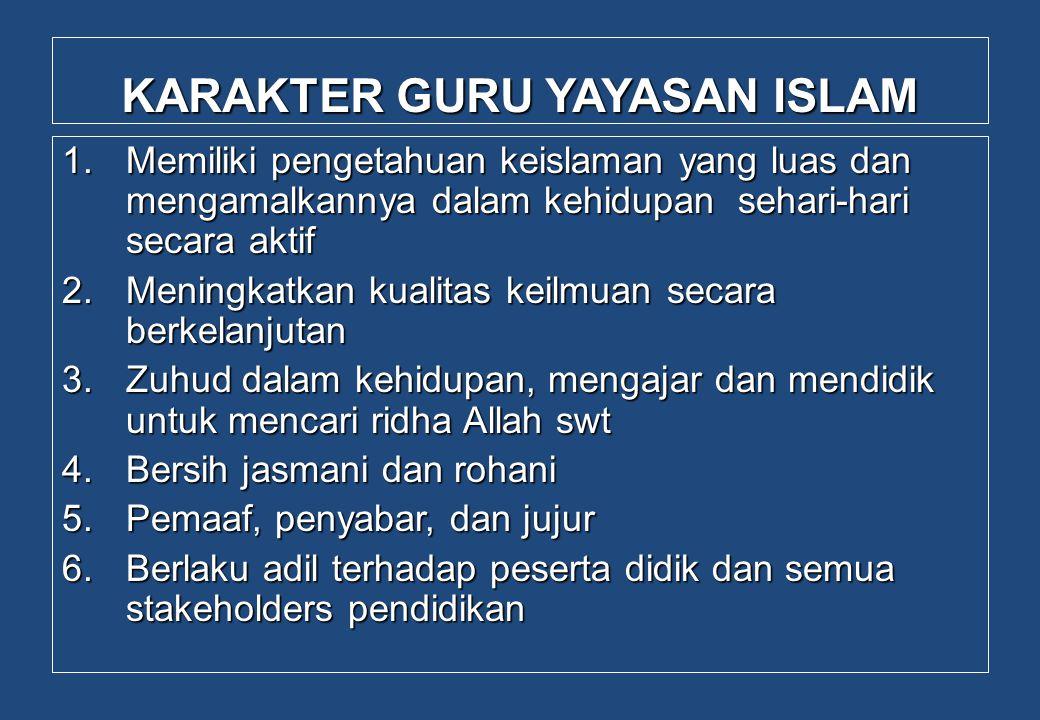KARAKTER GURU YAYASAN ISLAM 1.Memiliki pengetahuan keislaman yang luas dan mengamalkannya dalam kehidupan sehari-hari secara aktif 2.Meningkatkan kual