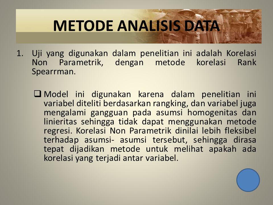 METODE ANALISIS DATA 1.Uji yang digunakan dalam penelitian ini adalah Korelasi Non Parametrik, dengan metode korelasi Rank Spearrman.