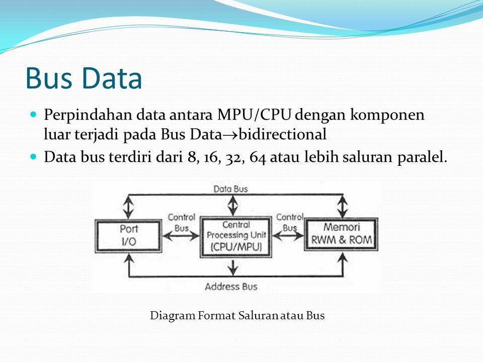 Bus Data Perpindahan data antara MPU/CPU dengan komponen luar terjadi pada Bus Data  bidirectional Data bus terdiri dari 8, 16, 32, 64 atau lebih saluran paralel.