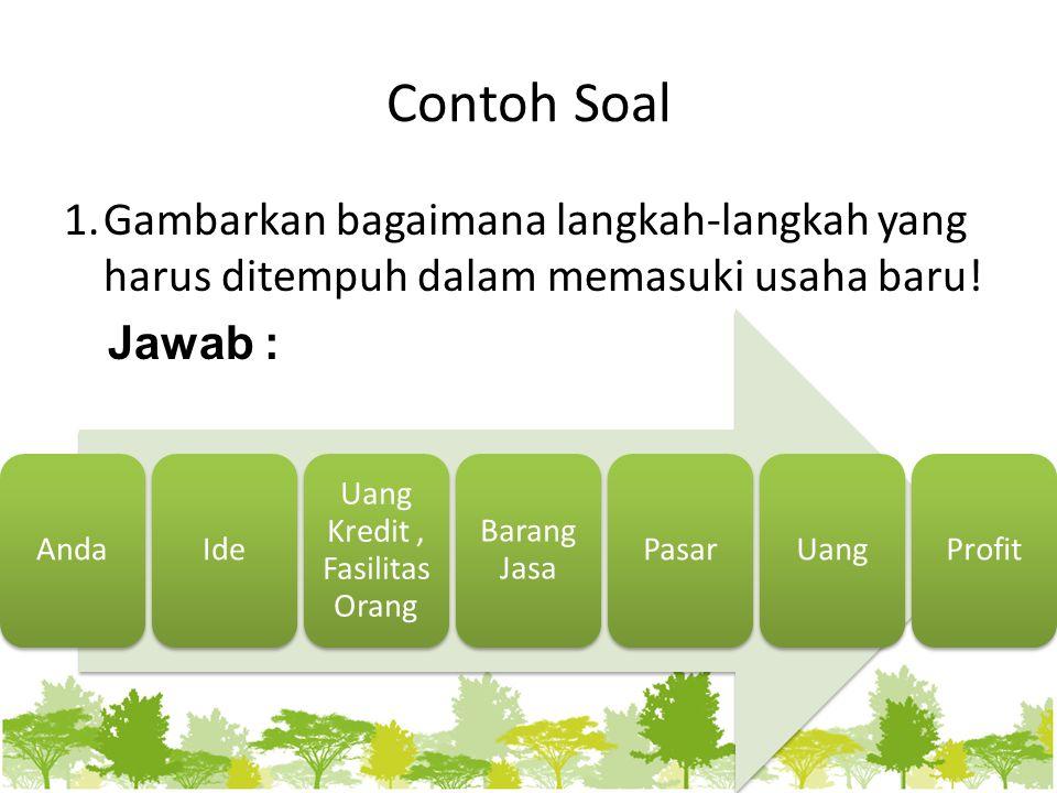 1.Gambarkan bagaimana langkah-langkah yang harus ditempuh dalam memasuki usaha baru.