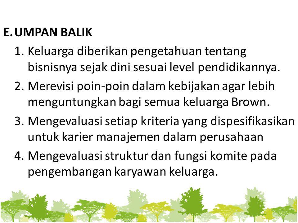 E.UMPAN BALIK 1.Keluarga diberikan pengetahuan tentang bisnisnya sejak dini sesuai level pendidikannya. 2.Merevisi poin-poin dalam kebijakan agar lebi