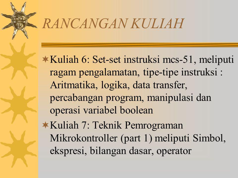 RANCANGAN KULIAH  Kuliah 6: Set-set instruksi mcs-51, meliputi ragam pengalamatan, tipe-tipe instruksi : Aritmatika, logika, data transfer, percabang