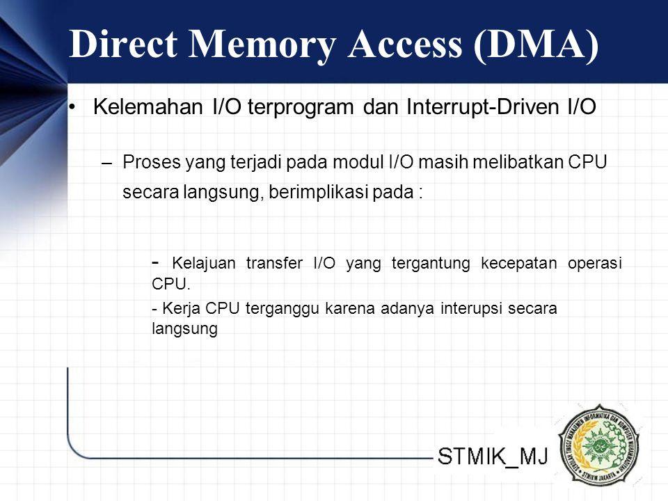 Direct Memory Access (DMA) Kelemahan I/O terprogram dan Interrupt-Driven I/O –Proses yang terjadi pada modul I/O masih melibatkan CPU secara langsung, berimplikasi pada : - Kelajuan transfer I/O yang tergantung kecepatan operasi CPU.
