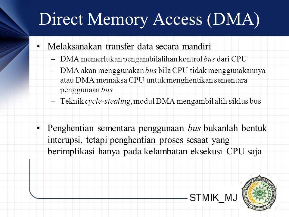 Direct Memory Access (DMA) Melaksanakan transfer data secara mandiri –DMA memerlukan pengambilalihan kontrol bus dari CPU –DMA akan menggunakan bus bila CPU tidak menggunakannya atau DMA memaksa CPU untuk menghentikan sementara penggunaan bus –Teknik cycle-stealing, modul DMA mengambil alih siklus bus Penghentian sementara penggunaan bus bukanlah bentuk interupsi, tetapi penghentian proses sesaat yang berimplikasi hanya pada kelambatan eksekusi CPU saja