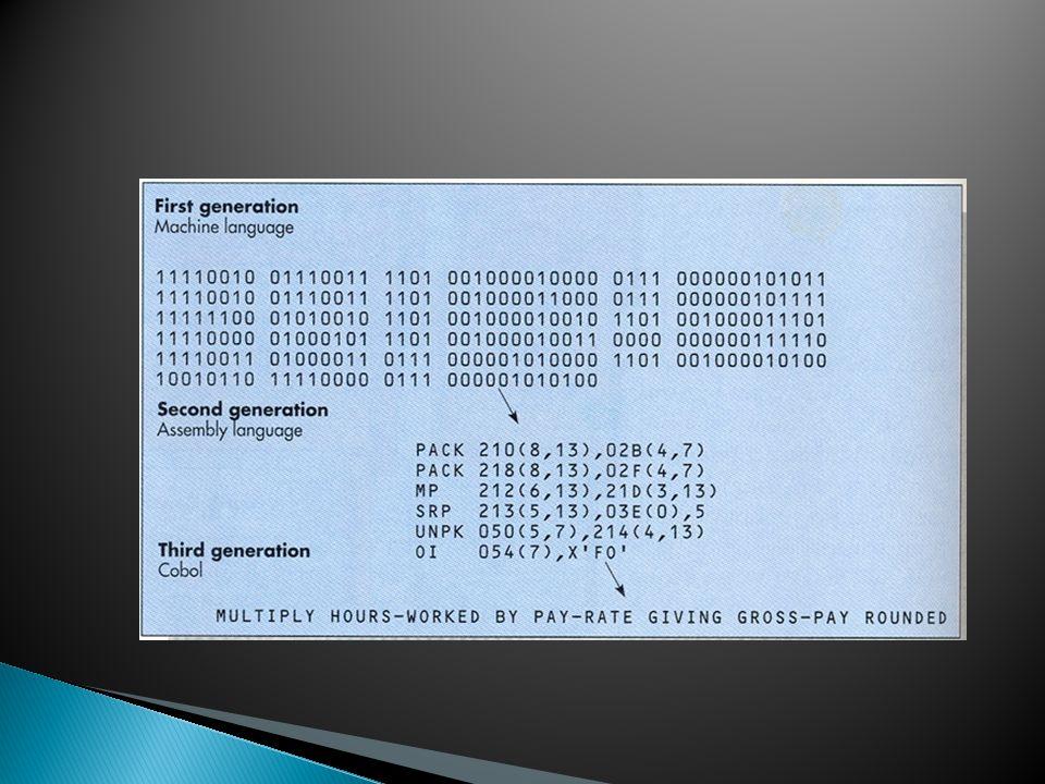  Bahasa ini tampil sudah seperti teks sehari-hari dan formula matematik  Dapat dijalankan pada berbagai jenis/merek komputer dengan atau tanpa perubahan  Contoh: COBOL (Common Business Oriented Language), FORTRAN (FORmula TRANslator), BASIC (Baginners All- purpose Symbolic Unstuction Code), C, RPG, PL/1, Pascal  Program harus diterjemahkan lebih dahulu oleh Language Translator ke dalam bahasa mesin (dari bentuk source code ke bentuk object code)