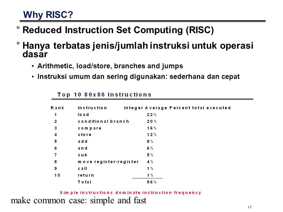 3 Why AVR 8-bit RISC .