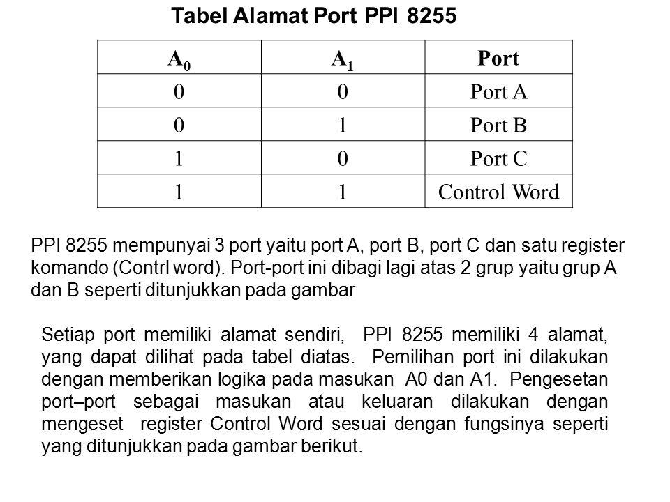 Tabel Alamat Port PPI 8255 A0A0 A1A1 Port 00Port A 01Port B 10Port C 11Control Word PPI 8255 mempunyai 3 port yaitu port A, port B, port C dan satu re