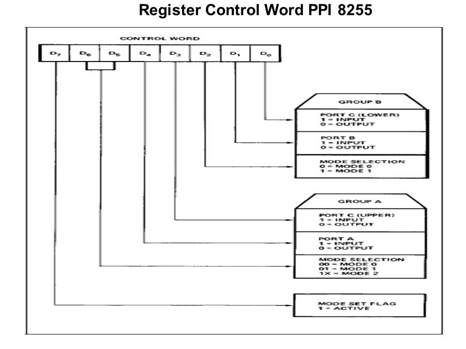 PPI 8255 mempunyai 3 modus operasi yaitu modus 0, 1 dan 2.