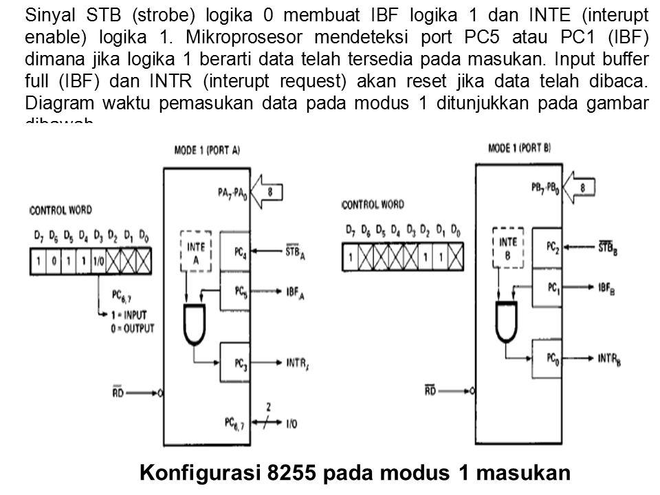 Sinyal STB (strobe) logika 0 membuat IBF logika 1 dan INTE (interupt enable) logika 1. Mikroprosesor mendeteksi port PC5 atau PC1 (IBF) dimana jika lo