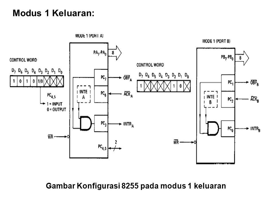Modus 1 Keluaran: Gambar Konfigurasi 8255 pada modus 1 keluaran