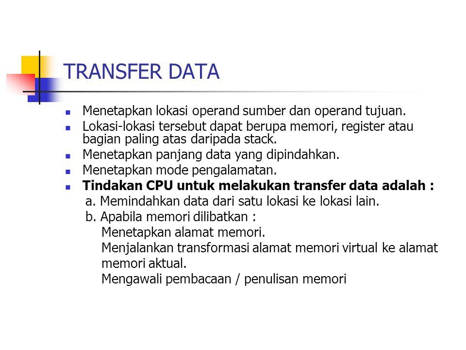 TRANSFER DATA Menetapkan lokasi operand sumber dan operand tujuan.