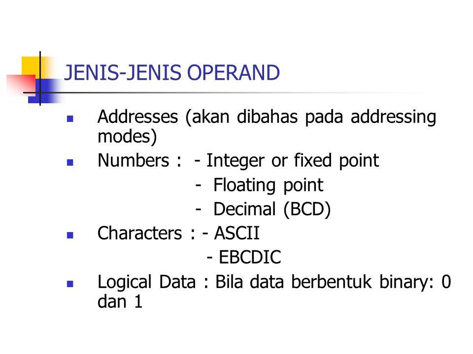 JENIS INSTRUKSI 1.Data processing: Arithmetic dan Logic Instructions 2.