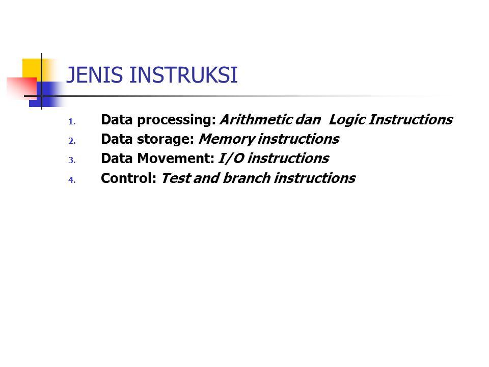 Macam-macam instruksi menurut jumlah operasi yang dispesifikasikan 1.