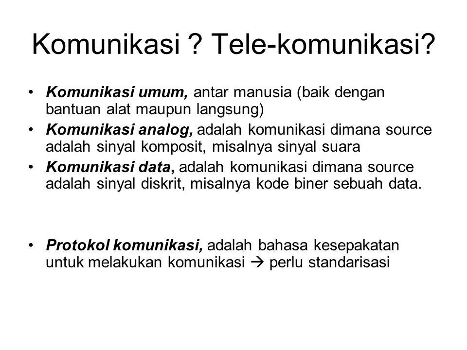 Komunikasi ? Tele-komunikasi? Komunikasi umum, antar manusia (baik dengan bantuan alat maupun langsung) Komunikasi analog, adalah komunikasi dimana so