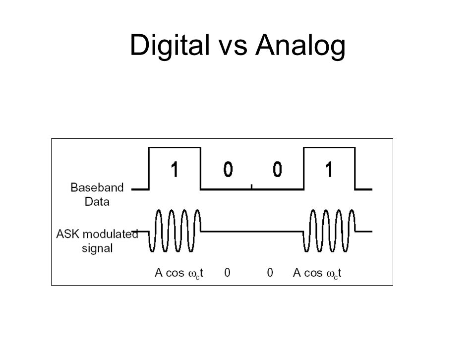 Digital vs Analog