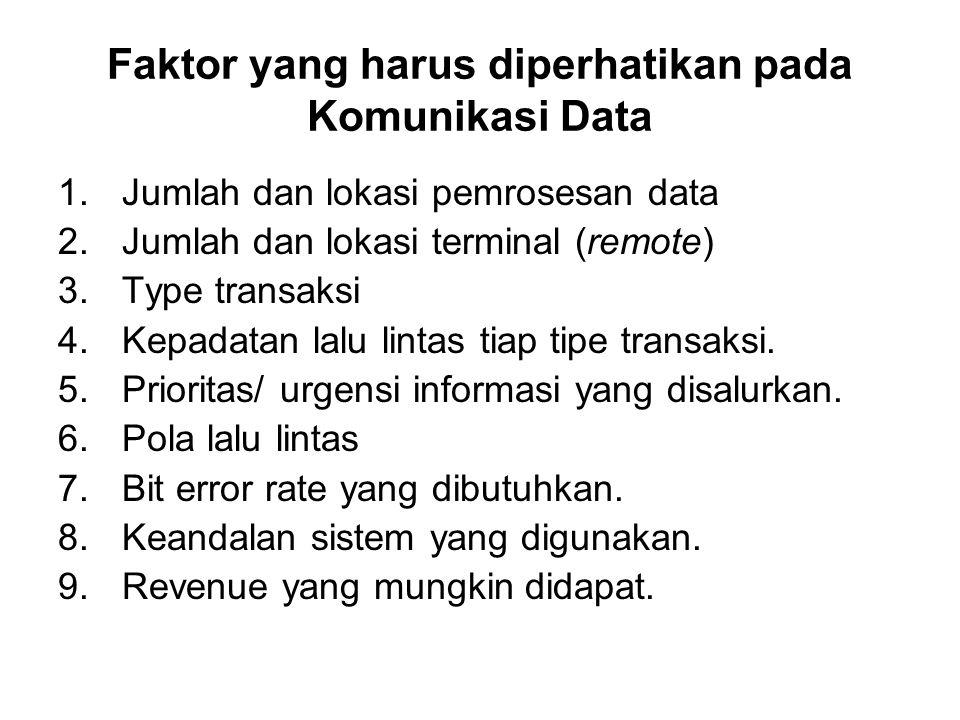 Faktor yang harus diperhatikan pada Komunikasi Data 1.Jumlah dan lokasi pemrosesan data 2.Jumlah dan lokasi terminal (remote) 3.Type transaksi 4.Kepadatan lalu lintas tiap tipe transaksi.