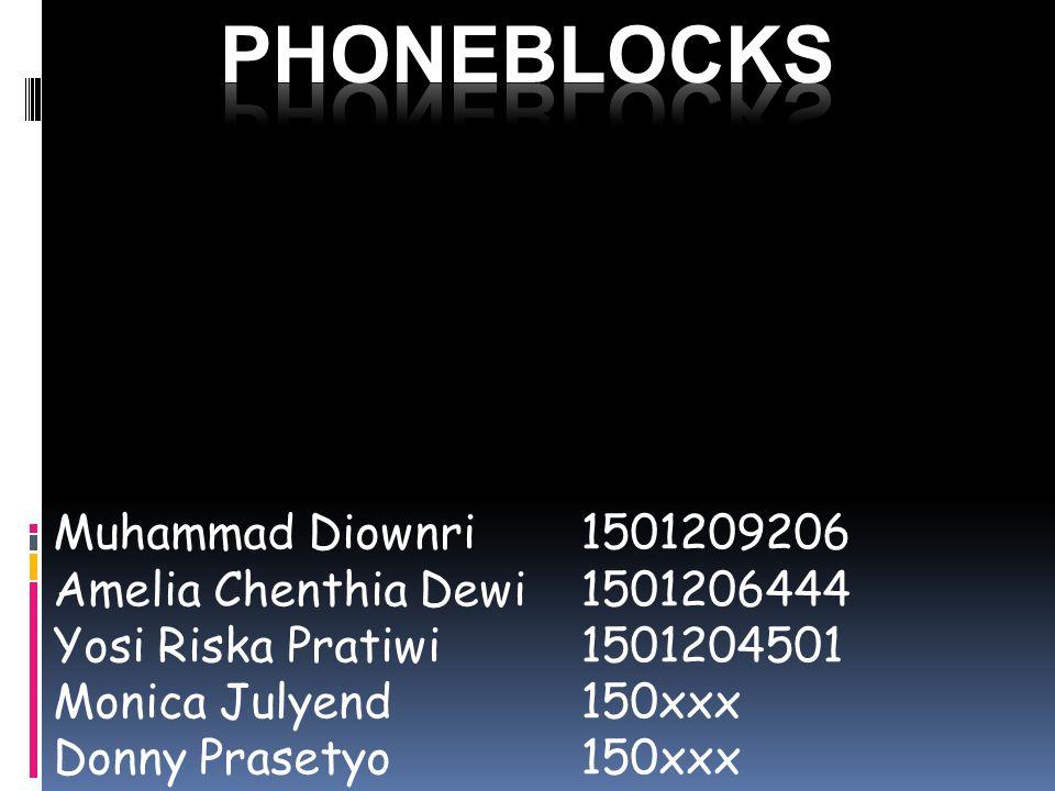 Muhammad Diownri1501209206 Amelia Chenthia Dewi1501206444 Yosi Riska Pratiwi1501204501 Monica Julyend150xxx Donny Prasetyo150xxx