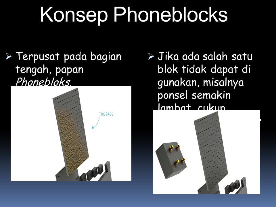 Konsep Phoneblocks  Terpusat pada bagian tengah, papan Phonebloks.  Jika ada salah satu blok tidak dapat di gunakan, misalnya ponsel semakin lambat,