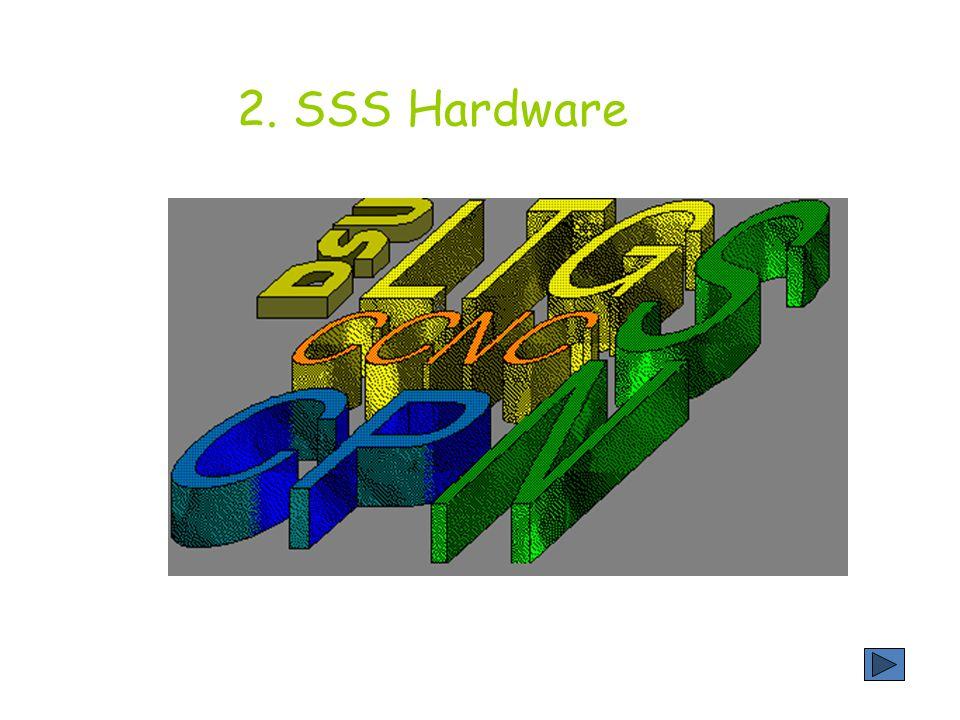 Hardware terdiri dari subsistem-subsistem yang berdiri sendiri Arsitektur hardware dikelompokkan berdasarkan struktur dasar dengan kombinasi subsistem