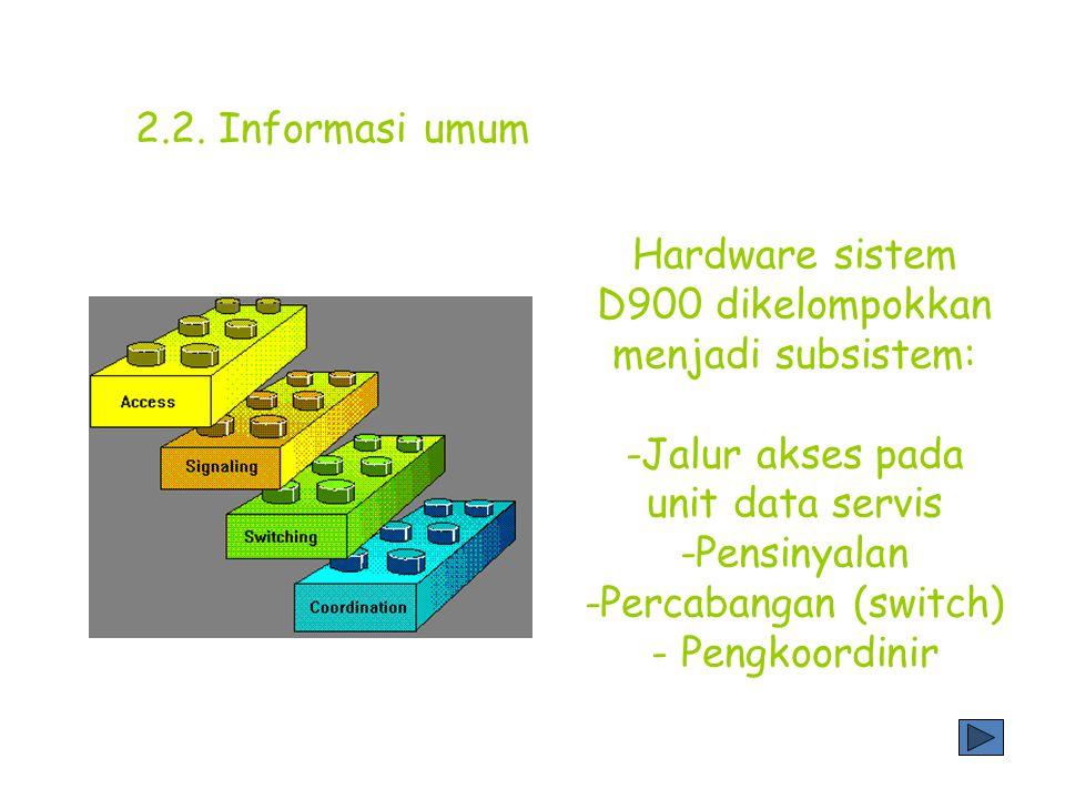 Tujuan mempelajari subsistem hardware pada sistem D-900 adalah : * Untuk mengetahui subsistem hardware dari sistem D-900 * Untuk dapat menjelaskan mas