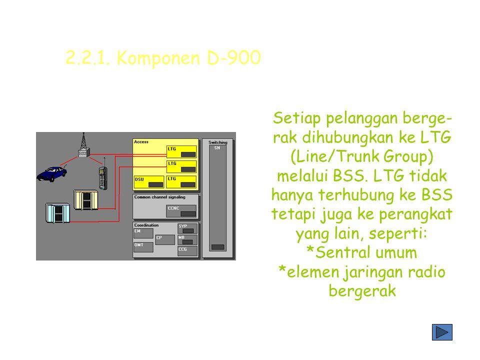 Hardware sistem D900 dikelompokkan menjadi subsistem: -Jalur akses pada unit data servis -Pensinyalan -Percabangan (switch) - Pengkoordinir 2.2.