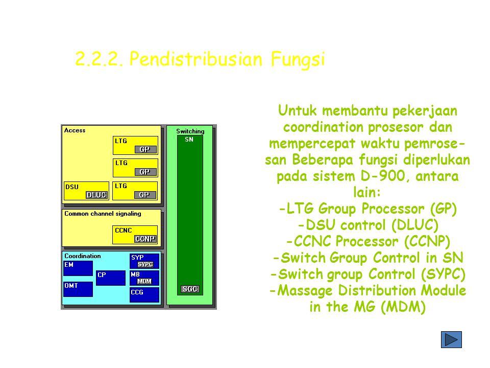 Microprosesor yang ada dalam D-900 berfungsi untuk mengkoordinasi perintah-perintah yang akan digunakan, dan fungsi ini dilakukan oleh Coordination Complex (CC) yaitu: CP, EM, OMT, SYP, MB dan CCG 2.2.1.
