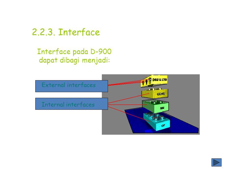 Untuk membantu pekerjaan coordination prosesor dan mempercepat waktu pemrose- san Beberapa fungsi diperlukan pada sistem D-900, antara lain: -LTG Group Processor (GP) -DSU control (DLUC) -CCNC Processor (CCNP) -Switch Group Control in SN -Switch group Control (SYPC) -Massage Distribution Module in the MG (MDM) 2.2.2.