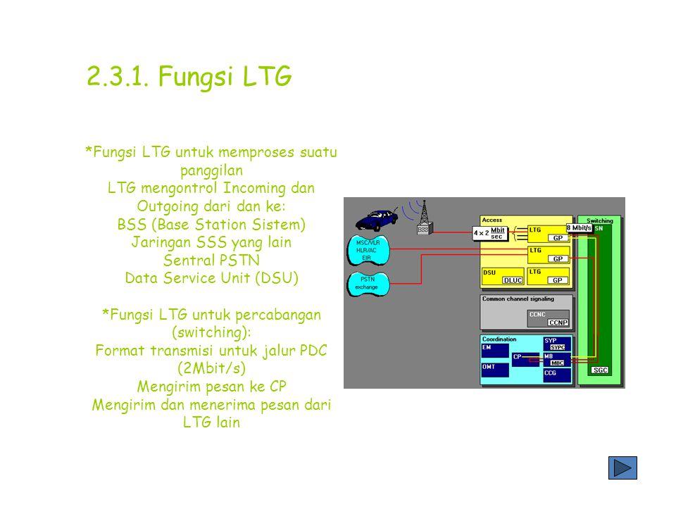 LTG (Line/Trunk Group) adalah interface antara digital switching network(SN) dengan peralatan atau jaringan diluar sistem D-900 2.3.